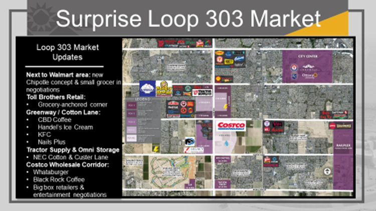 A presentation slide showing the Loop 303 Market development area.